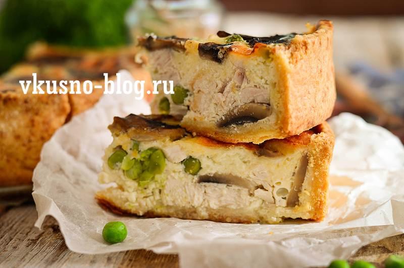 Киш с курицей и грибами рецепт пошагово с фото